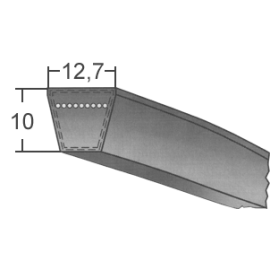 Klinový remeň SPA 2120...