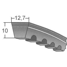 Klinový remeň SPB 1860...