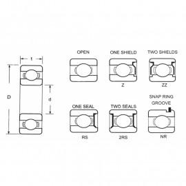 623 2Z SKF jednoradové guľkové ložisko 623 2Z prémiovej kvality SKF